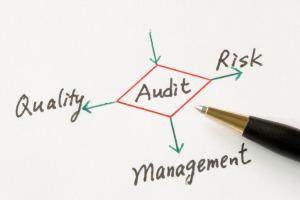 Certification&Audits -Gap Analysis